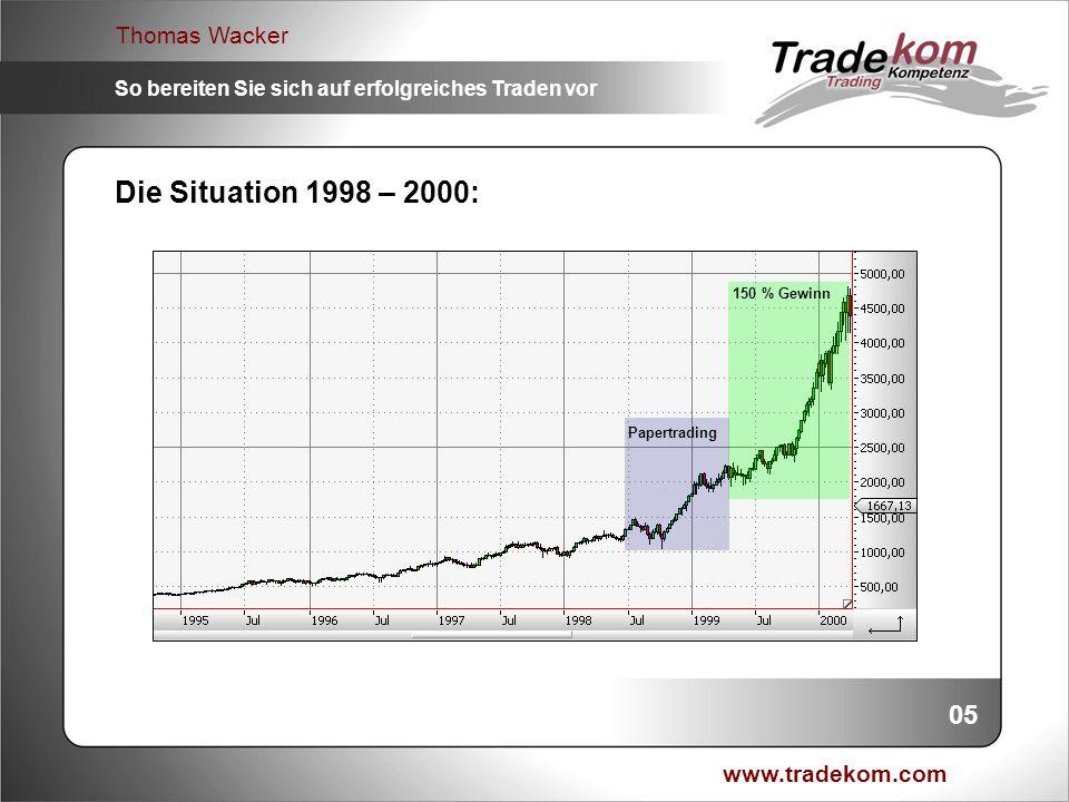 www.tradekom.com Thomas Wacker So bereiten Sie sich auf erfolgreiches Traden vor Die Situation 1998 – 2003: 06 Papertrading 150 % Gewinn 80 % Verlust Pause - Ausbildung Papertrading