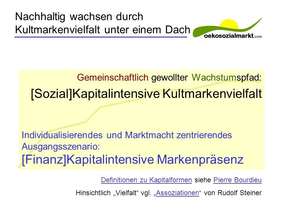 Nachhaltig wachsen durch Kultmarkenvielfalt unter einem Dach Definitionen zu KapitalformenDefinitionen zu Kapitalformen siehe Pierre BourdieuPierre Bourdieu Hinsichtlich Vielfalt vgl.