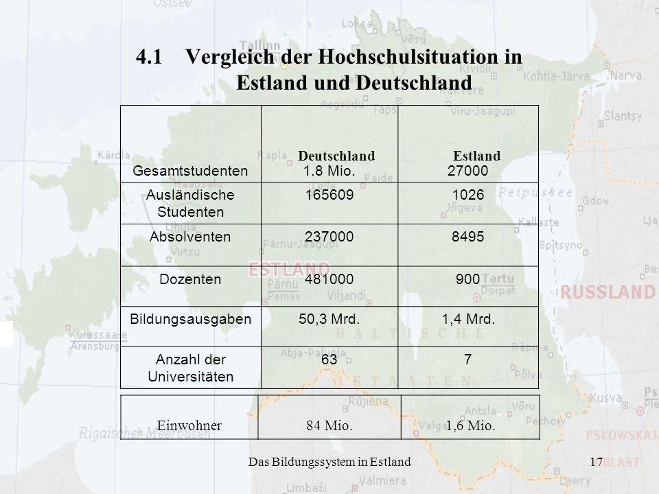 Das Bildungssystem in Estland17 4.1 Vergleich der Hochschulsituation in Estland und Deutschland Deutschland Estland Gesamtstudenten1.8 Mio.27000 Ausländische Studenten 1656091026 Absolventen2370008495 Dozenten481000900 Bildungsausgaben50,3 Mrd.1,4 Mrd.