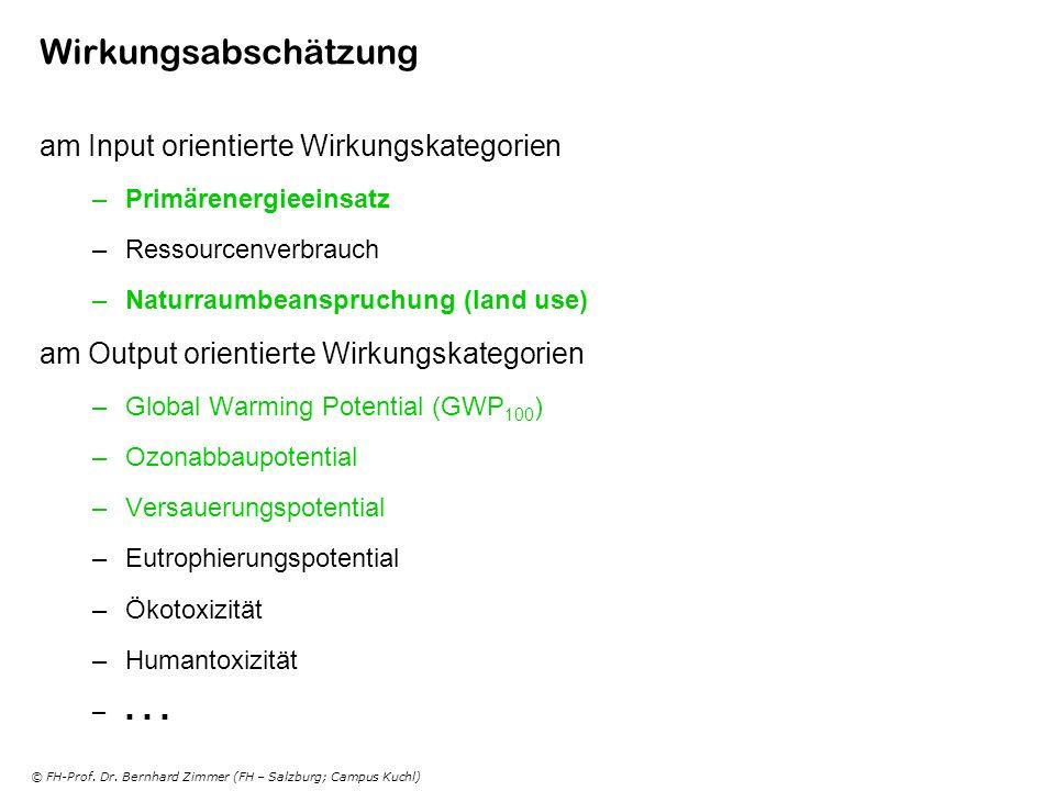 © FH-Prof. Dr. Bernhard Zimmer (FH – Salzburg; Campus Kuchl) Wirkungsabschätzung am Input orientierte Wirkungskategorien –Primärenergieeinsatz –Ressou