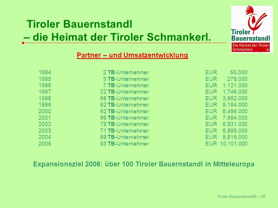 Tiroler Bauerndstandl® – 06 Tiroler Bauernstandl – die Heimat der Tiroler Schmankerl.