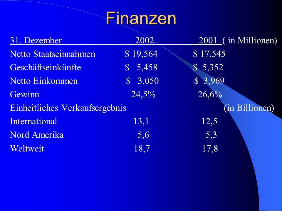Finanzen 31. Dezember 2002 2001 ( in Millionen) Netto Staatseinnahmen $ 19,564 $ 17,545 Geschäftseinkünfte $ 5,458 $ 5,352 Netto Einkommen $ 3,050 $ 3