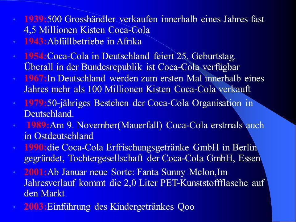 1939:500 Grosshändler verkaufen innerhalb eines Jahres fast 4,5 Millionen Kisten Coca-Cola 1943:Abfüllbetriebe in Afrika 1954:Coca-Cola in Deutschland