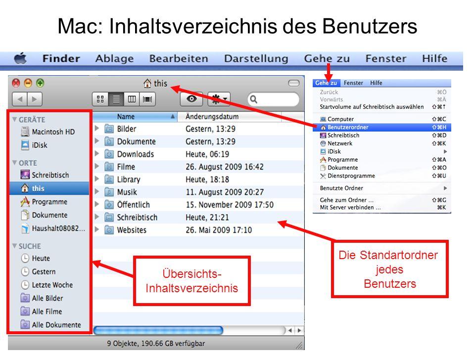 Mac: Inhaltsverzeichnis des Benutzers Die Standartordner jedes Benutzers Übersichts- Inhaltsverzeichnis
