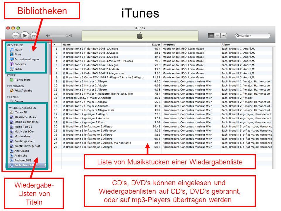 iTunes Wiedergabe- Listen von Titeln Bibliotheken Liste von Musikstücken einer Wiedergabenliste CDs, DVDs können eingelesen und Wiedergabenlisten auf