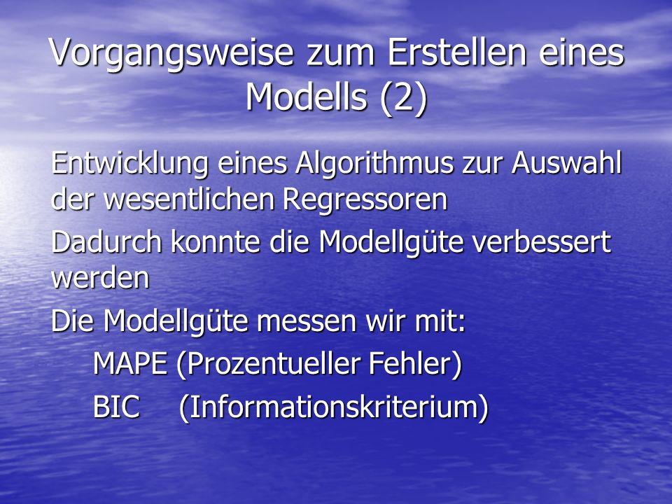 Vorgangsweise zum Erstellen eines Modells (2) Entwicklung eines Algorithmus zur Auswahl der wesentlichen Regressoren Dadurch konnte die Modellgüte ver