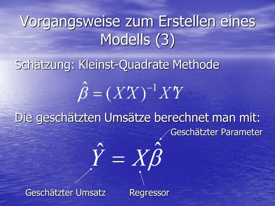Vorgangsweise zum Erstellen eines Modells (3) Schätzung: Kleinst-Quadrate Methode Die geschätzten Umsätze berechnet man mit: Geschätzter Umsatz Regres