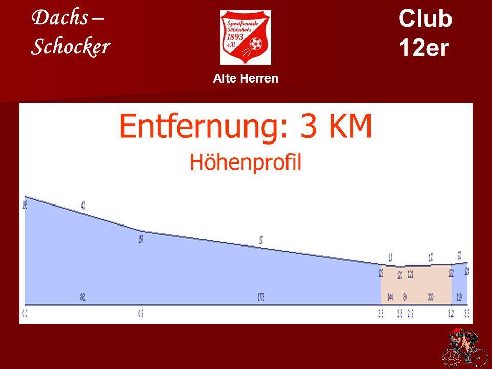 Dachs – Schocker Club 12er Alte Herren Die 1. Etappe Bis hier hin wars noch leicht!!.