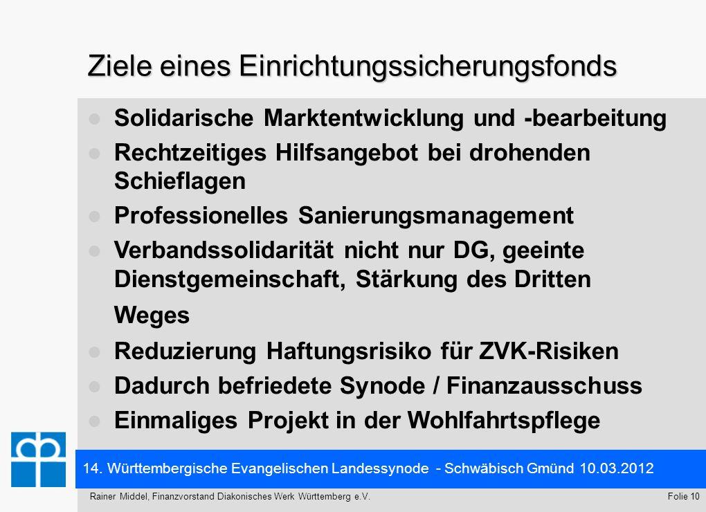 14. Württembergische Evangelischen Landessynode - Schwäbisch Gmünd 10.03.2012 Folie 10Rainer Middel, Finanzvorstand Diakonisches Werk Württemberg e.V.