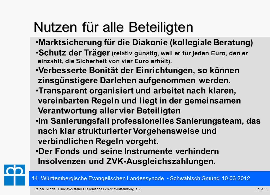 14. Württembergische Evangelischen Landessynode - Schwäbisch Gmünd 10.03.2012 Folie 11Rainer Middel, Finanzvorstand Diakonisches Werk Württemberg e.V.