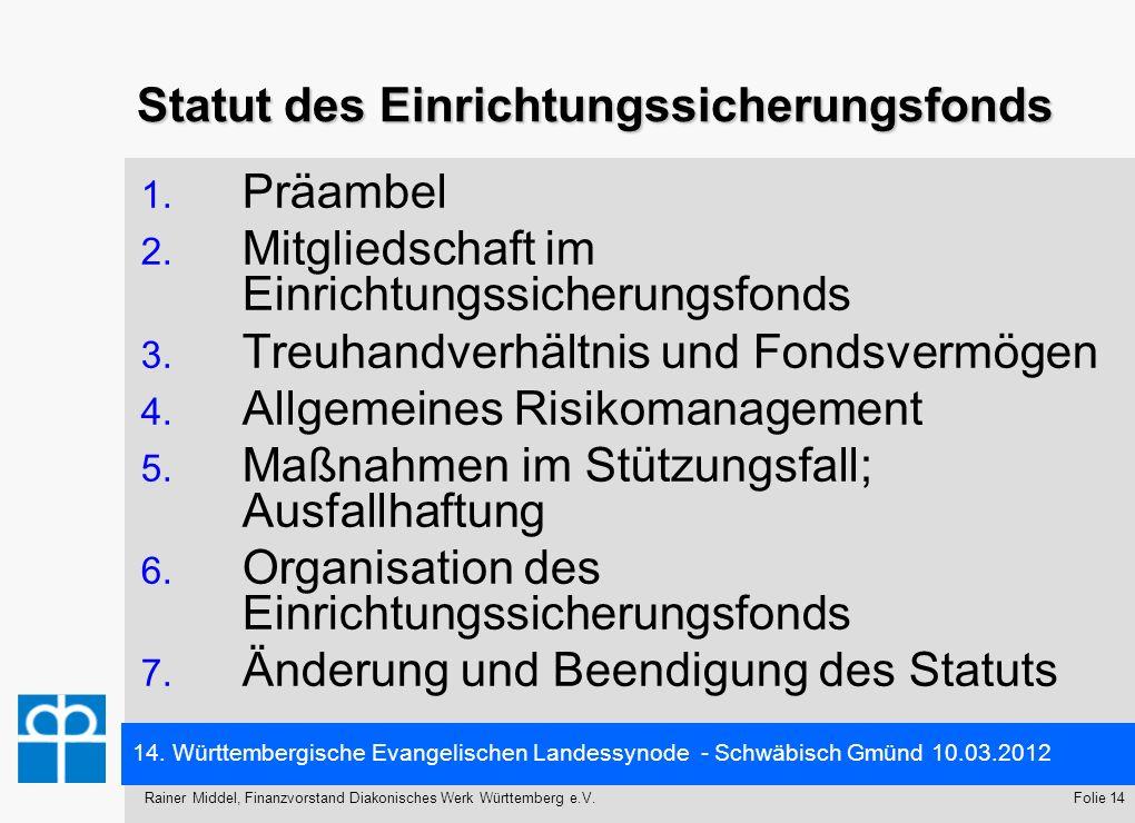 14. Württembergische Evangelischen Landessynode - Schwäbisch Gmünd 10.03.2012 Folie 14Rainer Middel, Finanzvorstand Diakonisches Werk Württemberg e.V.