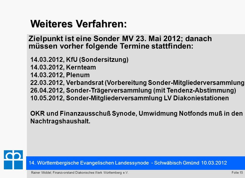 14. Württembergische Evangelischen Landessynode - Schwäbisch Gmünd 10.03.2012 Folie 15Rainer Middel, Finanzvorstand Diakonisches Werk Württemberg e.V.