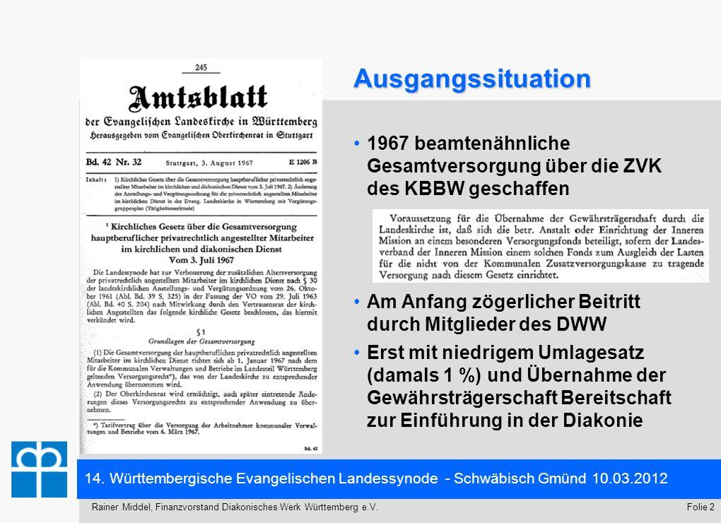 14. Württembergische Evangelischen Landessynode - Schwäbisch Gmünd 10.03.2012 Folie 2Rainer Middel, Finanzvorstand Diakonisches Werk Württemberg e.V.