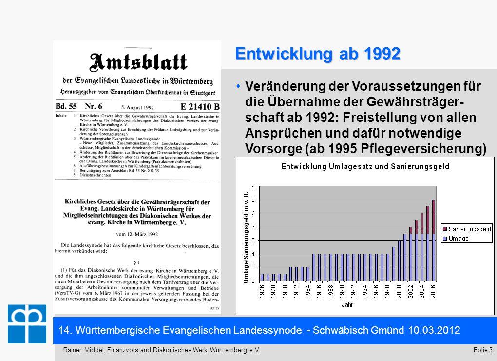 14. Württembergische Evangelischen Landessynode - Schwäbisch Gmünd 10.03.2012 Folie 3Rainer Middel, Finanzvorstand Diakonisches Werk Württemberg e.V.