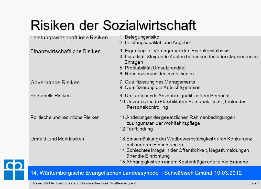 14. Württembergische Evangelischen Landessynode - Schwäbisch Gmünd 10.03.2012 Folie 5Rainer Middel, Finanzvorstand Diakonisches Werk Württemberg e.V.