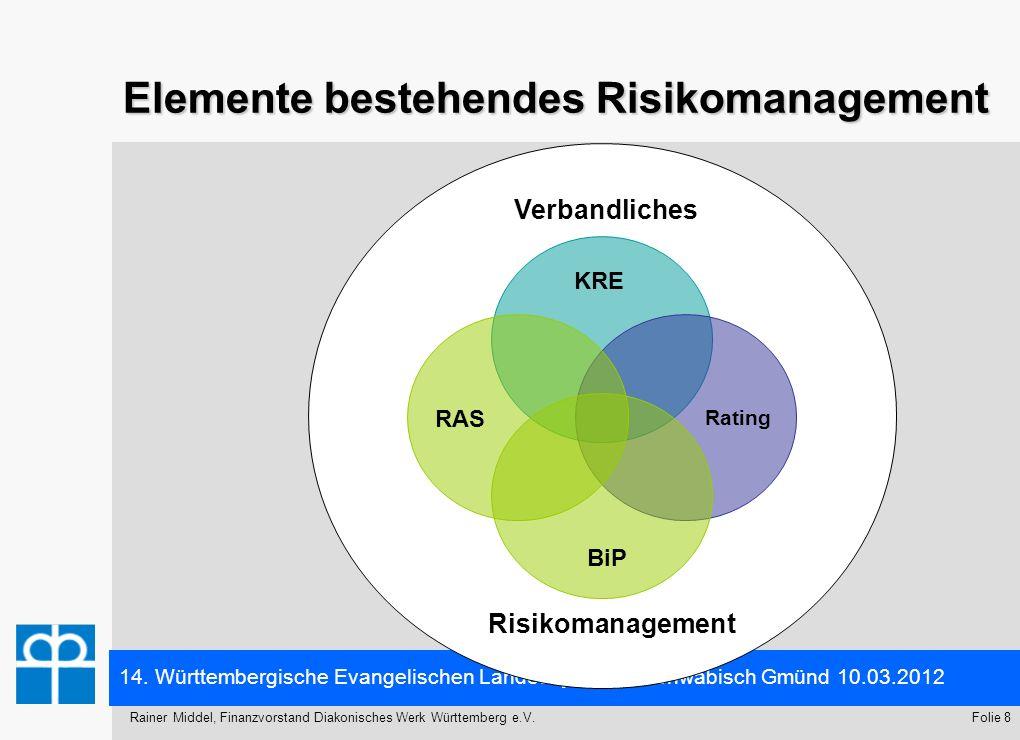 14. Württembergische Evangelischen Landessynode - Schwäbisch Gmünd 10.03.2012 Folie 8Rainer Middel, Finanzvorstand Diakonisches Werk Württemberg e.V.