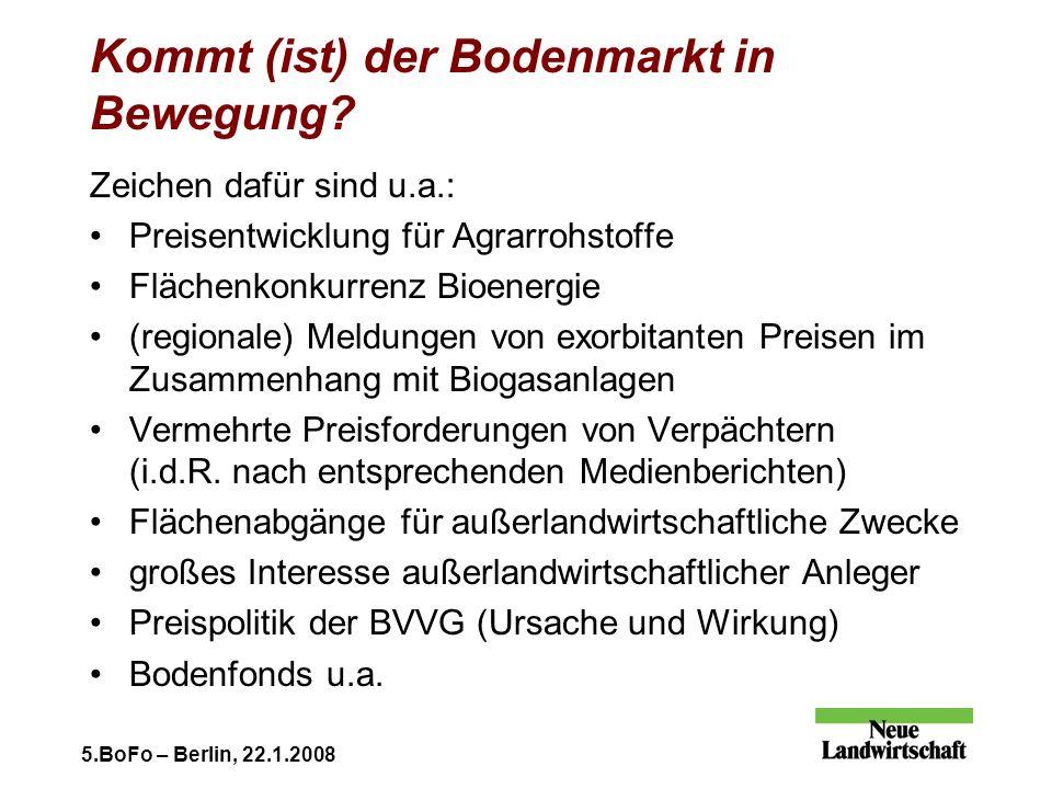 5.BoFo – Berlin, 22.1.2008 Kommt (ist) der Bodenmarkt in Bewegung.