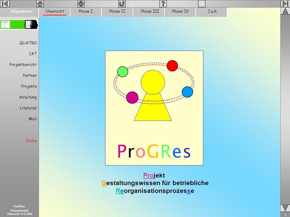 1 ProGRes Phasenmodell Übersicht 15.5.2000 P r o G R e sP r o G R e s P r o G R e sP r o G R e s Projekt Gestaltungswissen für betriebliche Reorganisa