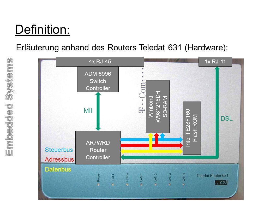 Definition : Erläuterung anhand des Routers Teledat 631 (Software):