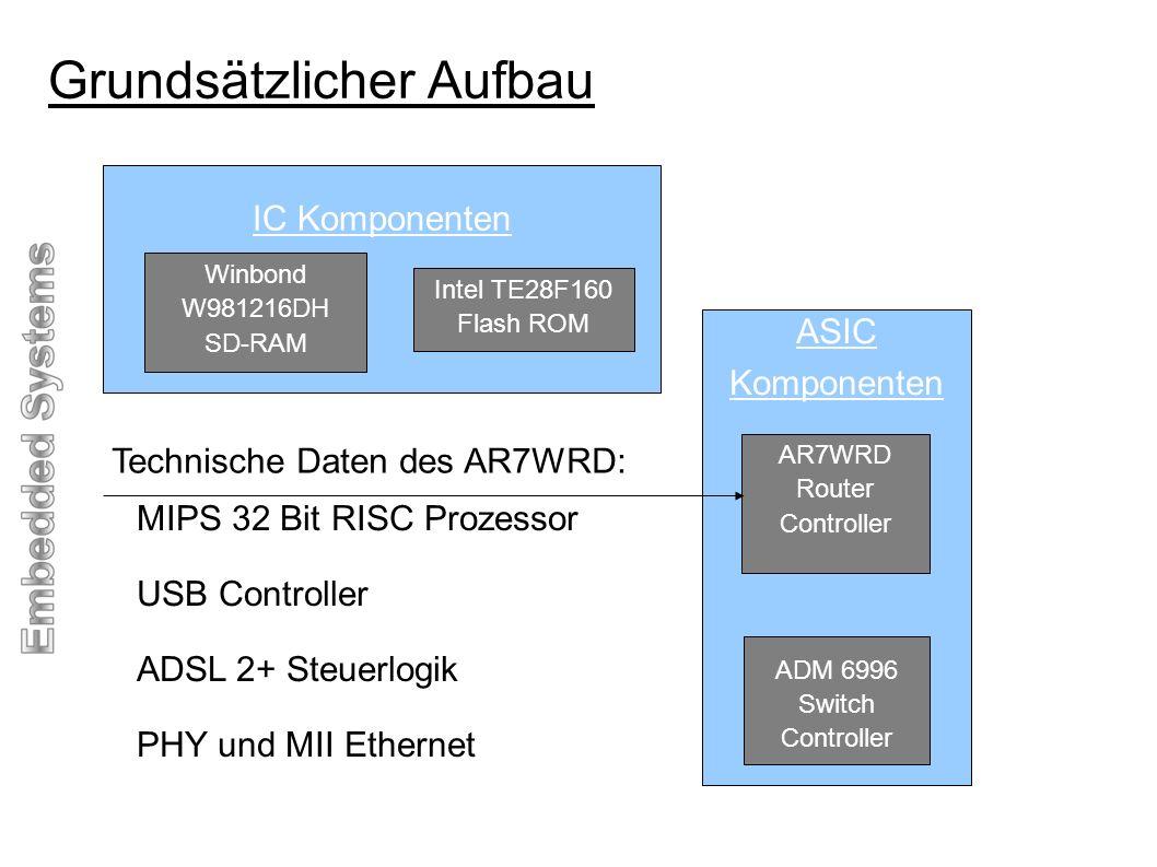 Grundsätzlicher Aufbau -Vollständig gefertigter IC, es sind keine Anpassungen mehr möglich.
