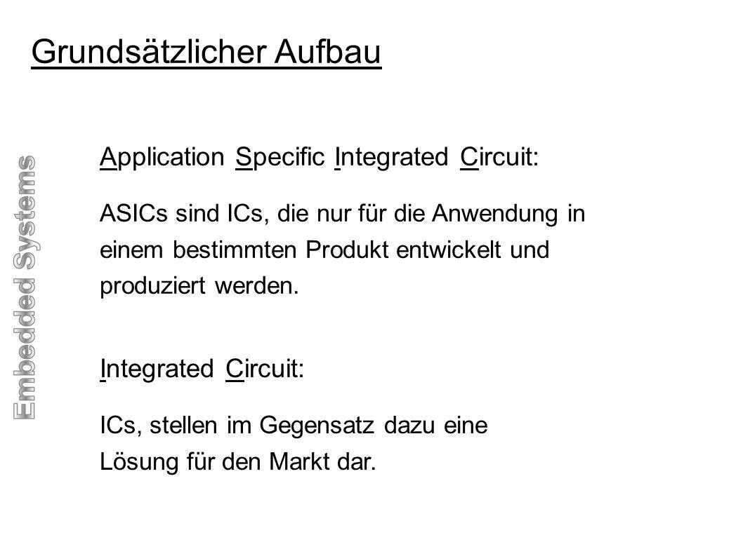ASIC Komponenten Grundsätzlicher Aufbau Beispiel für einen ASIC Baustein (hier AR7 Baureihe Texas Instruments)