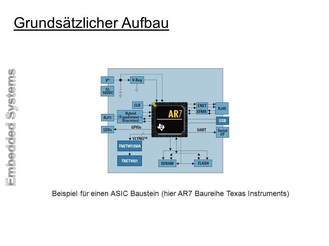 ASIC Komponenten Grundsätzlicher Aufbau Beispiel für einen IC Baustein (Microchip PIC16F62X Baureihe)