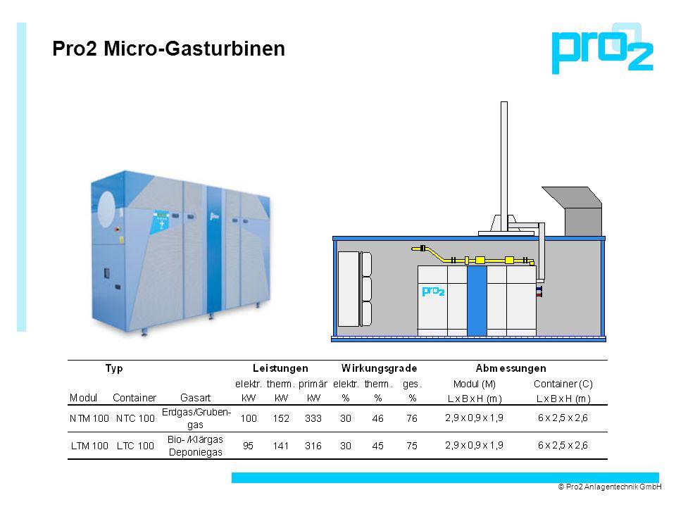 Pro2 Micro-Gasturbinen © Pro2 Anlagentechnik GmbH