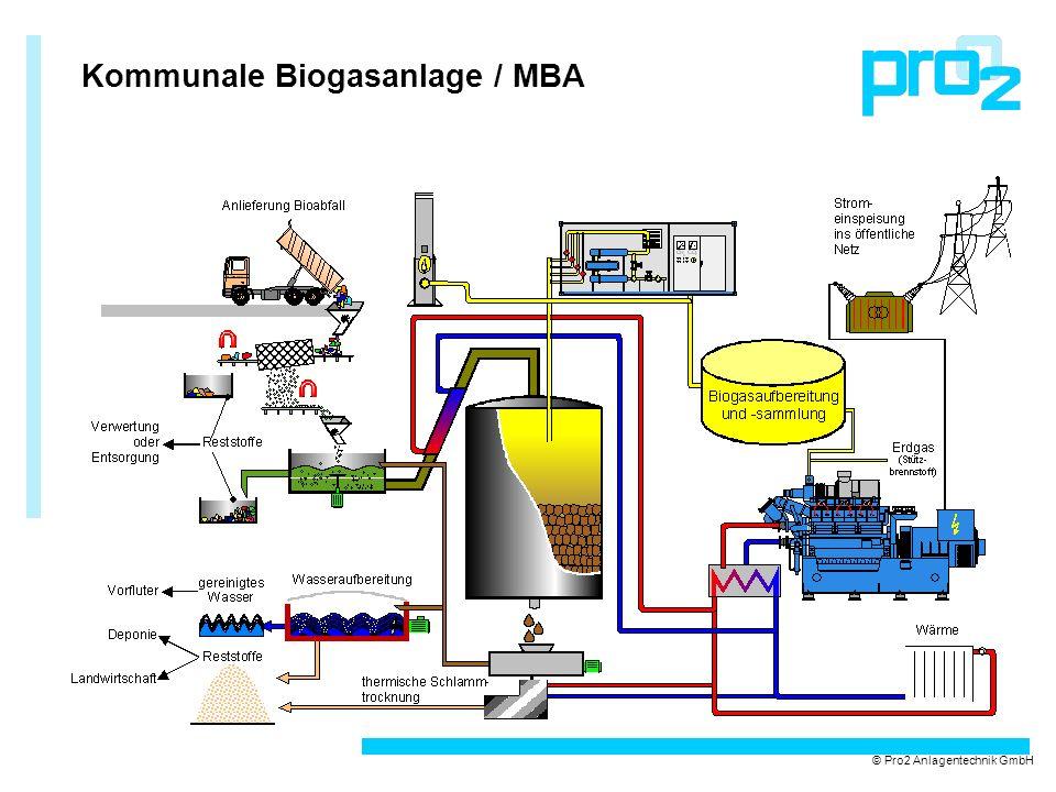 Kommunale Biogasanlage / MBA © Pro2 Anlagentechnik GmbH