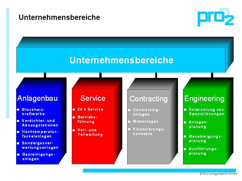 Motorische Gasnutzung © Pro2 Anlagentechnik GmbH