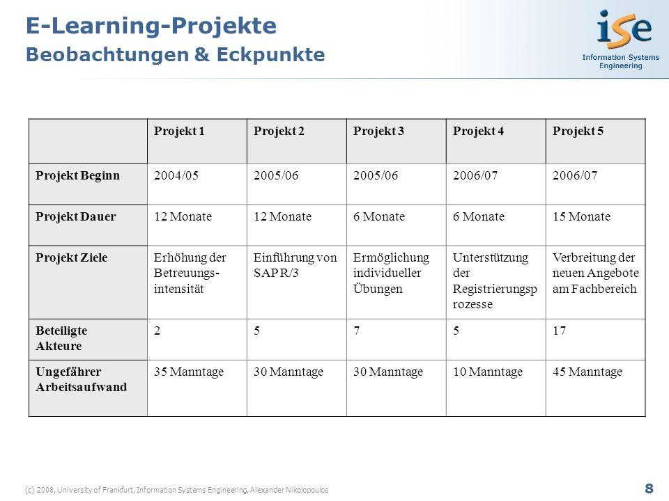 9 (c) 2008, University of Frankfurt, Information Systems Engineering, Alexander Nikolopoulos E-Learning-Projekte Zuordnung der Projektkosten Projekt 1Projekt 2Projekt 3Projekt 4Projekt 5 (1) Software und Entwicklung Einrichtung WebCT-Kurse.