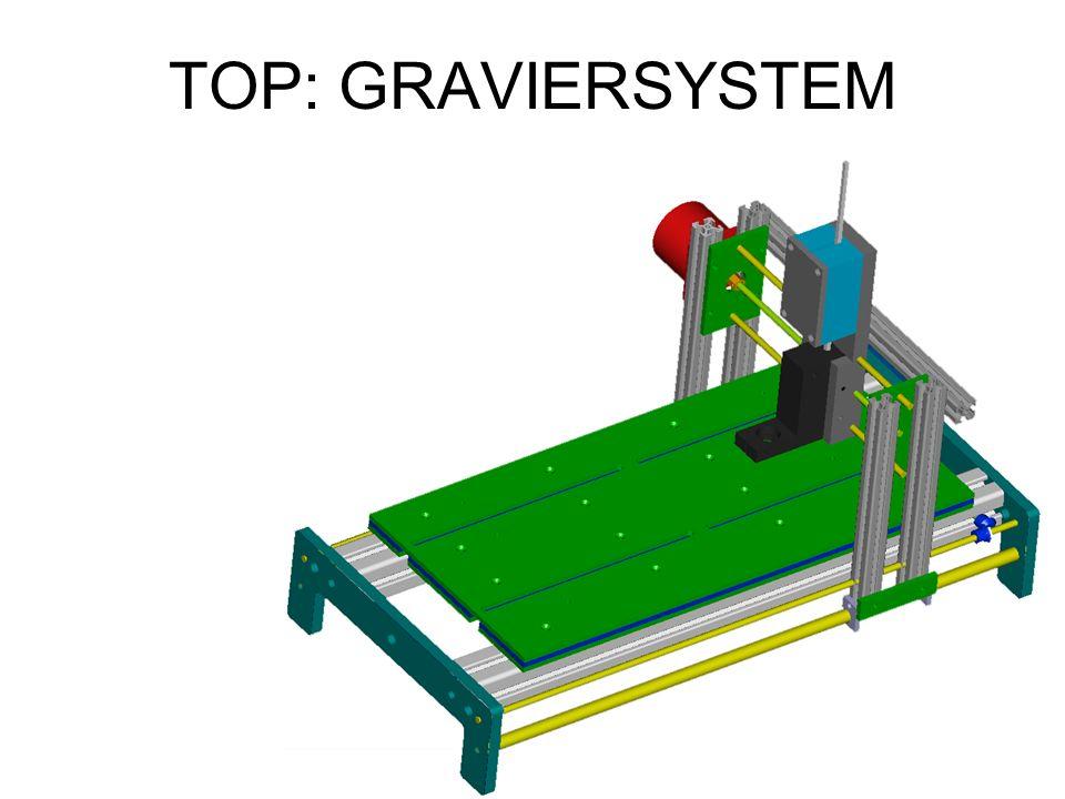 TOP - Graviersystem TOP: GRAVIERSYSTEM