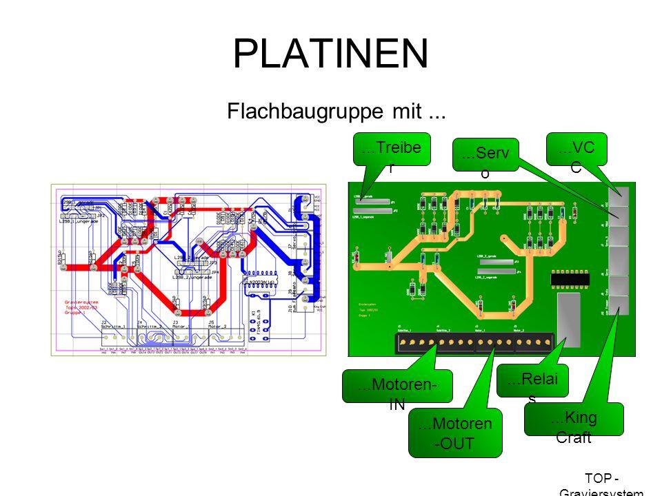 TOP - Graviersystem PLATINEN...VC C...Serv o...Treibe r...Motoren- IN...Motoren -OUT...Relai s...King Craft Flachbaugruppe mit...