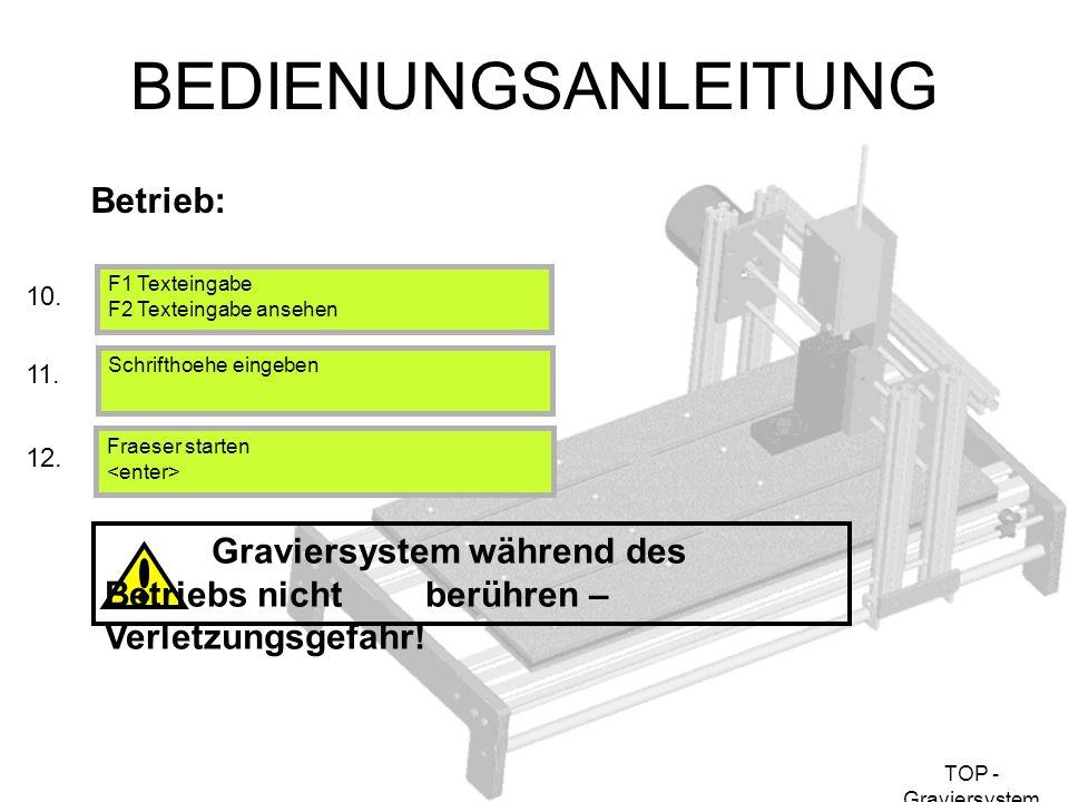 TOP - Graviersystem Betrieb: Graviersystem während des Betriebs nicht berühren – Verletzungsgefahr! BEDIENUNGSANLEITUNG F1 Texteingabe F2 Texteingabe