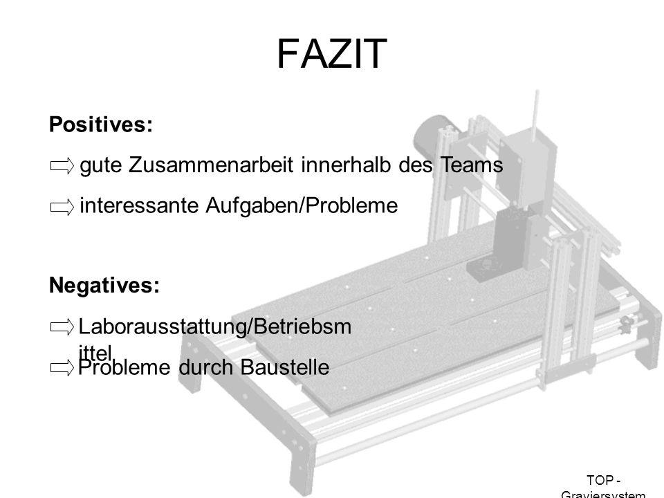 TOP - Graviersystem FAZIT interessante Aufgaben/Probleme Probleme durch Baustelle Positives: gute Zusammenarbeit innerhalb des Teams Laborausstattung/