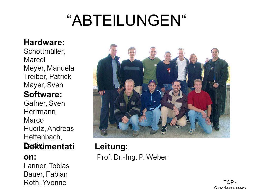 TOP - Graviersystem ABTEILUNGEN Hardware: Schottmüller, Marcel Meyer, Manuela Treiber, Patrick Mayer, Sven Software: Gafner, Sven Herrmann, Marco Hudi