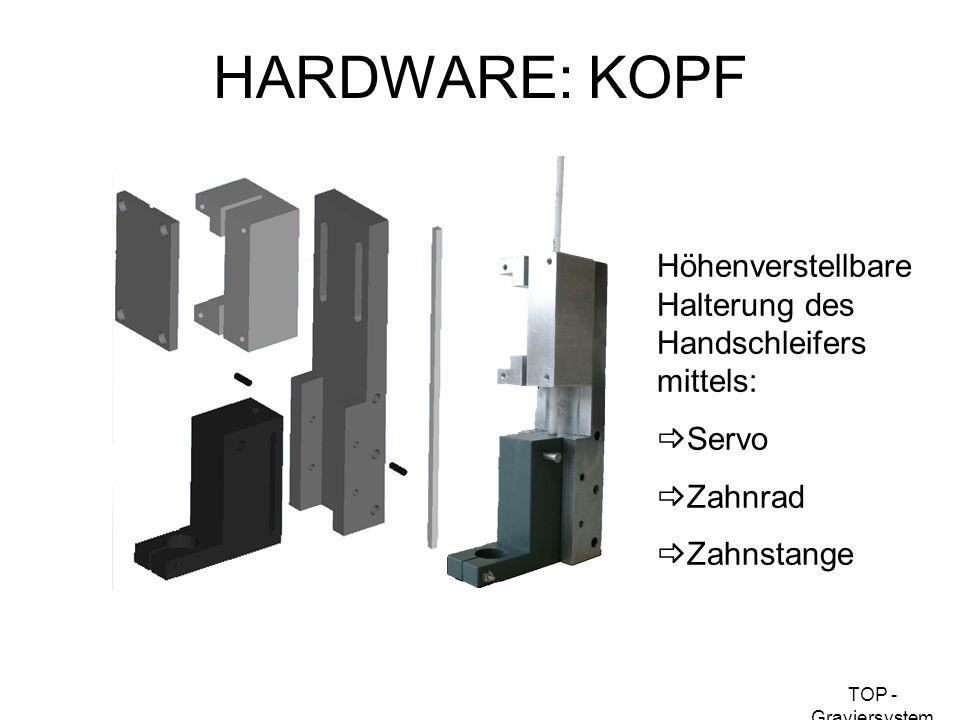 TOP - Graviersystem HARDWARE: KOPF Höhenverstellbare Halterung des Handschleifers mittels: Servo Zahnrad Zahnstange