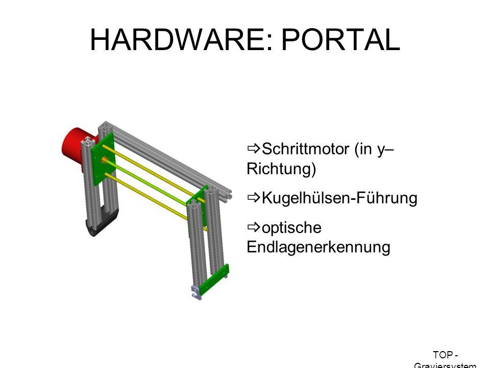 TOP - Graviersystem HARDWARE: PORTAL Schrittmotor (in y– Richtung) Kugelhülsen-Führung optische Endlagenerkennung
