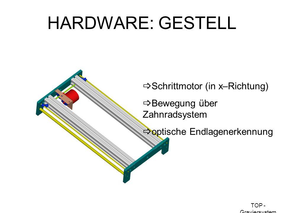 TOP - Graviersystem HARDWARE: GESTELL Schrittmotor (in x–Richtung) Bewegung über Zahnradsystem optische Endlagenerkennung