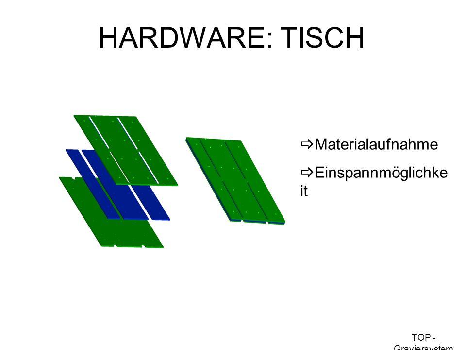 TOP - Graviersystem HARDWARE: TISCH Materialaufnahme Einspannmöglichke it