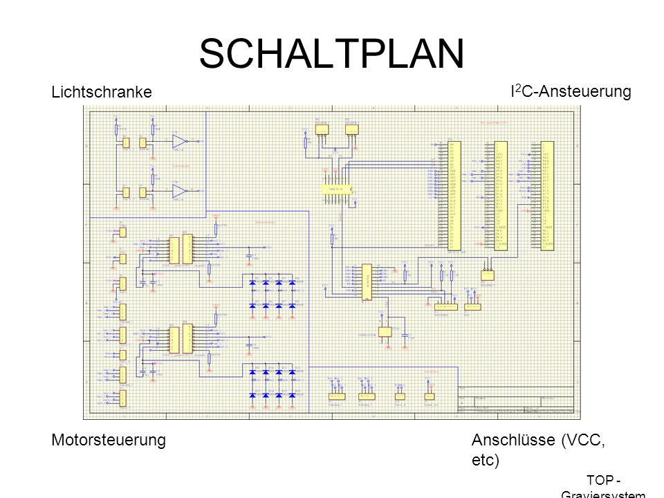 TOP - Graviersystem SCHALTPLAN I 2 C-Ansteuerung Anschlüsse (VCC, etc) Motorsteuerung Lichtschranke
