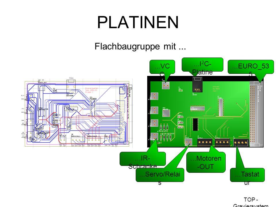 TOP - Graviersystem PLATINEN Flachbaugruppe mit......EURO_53 5...I 2 C- Platine...VC C...IR- Schranke...Servo/Relai s...Motoren -OUT...Tastat ur