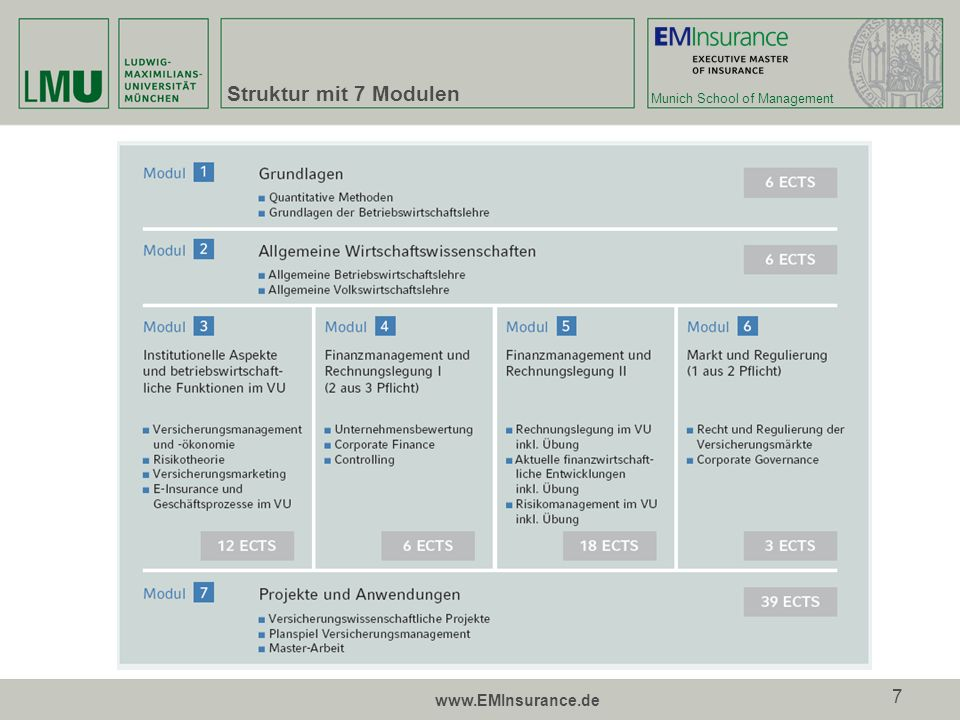 Munich School of Management www.EMInsurance.de 7 Struktur mit 7 Modulen