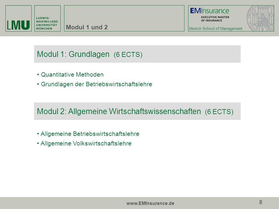 Munich School of Management www.EMInsurance.de 9 Modul 3 Versicherungsmanagement und -ökonomie Risikotheorie Versicherungsmarketing E-Insurance und Geschäftsprozesse im Versicherungsunternehmen Modul 3: Institutionelle Aspekte und betriebs- wirtschaftliche Funktionen im Versicherungsunternehmen (12 ECTS)