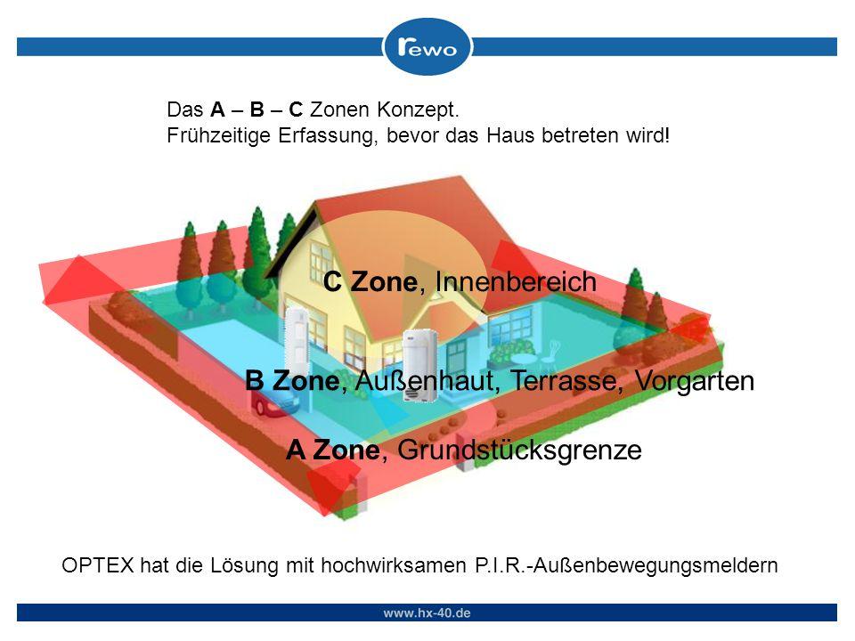 A Zone, Grundstücksgrenze C Zone, Innenbereich OPTEX hat die Lösung mit hochwirksamen P.I.R.-Außenbewegungsmeldern B Zone, Außenhaut, Terrasse, Vorgar