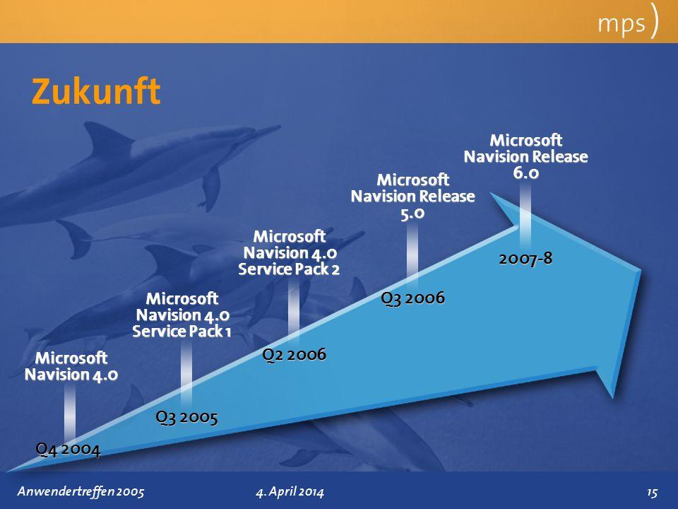 Präsentationstitel 4. April 2014 Zukunft mps ) 15Anwendertreffen 2005 4. April 2014 Q3 2005 Microsoft Navision 4.0 Service Pack 1 Q3 2006 Microsoft Na