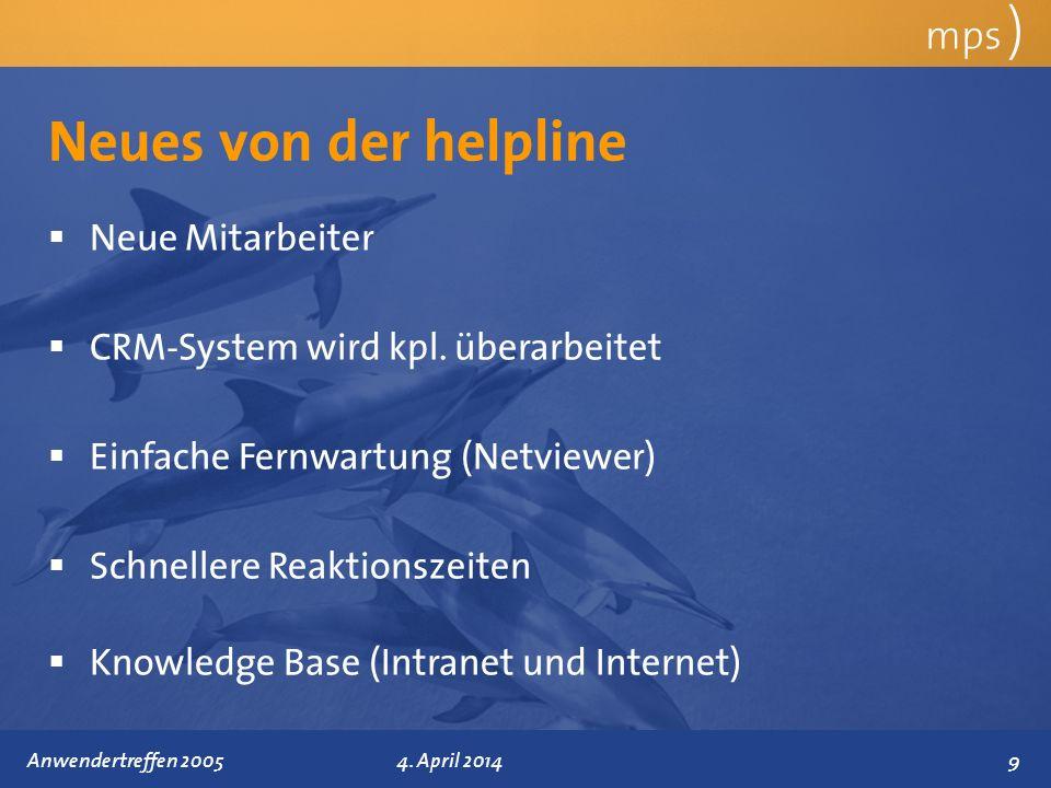 Präsentationstitel 4. April 2014 Neues von der helpline mps ) Neue Mitarbeiter CRM-System wird kpl. überarbeitet Einfache Fernwartung (Netviewer) Schn