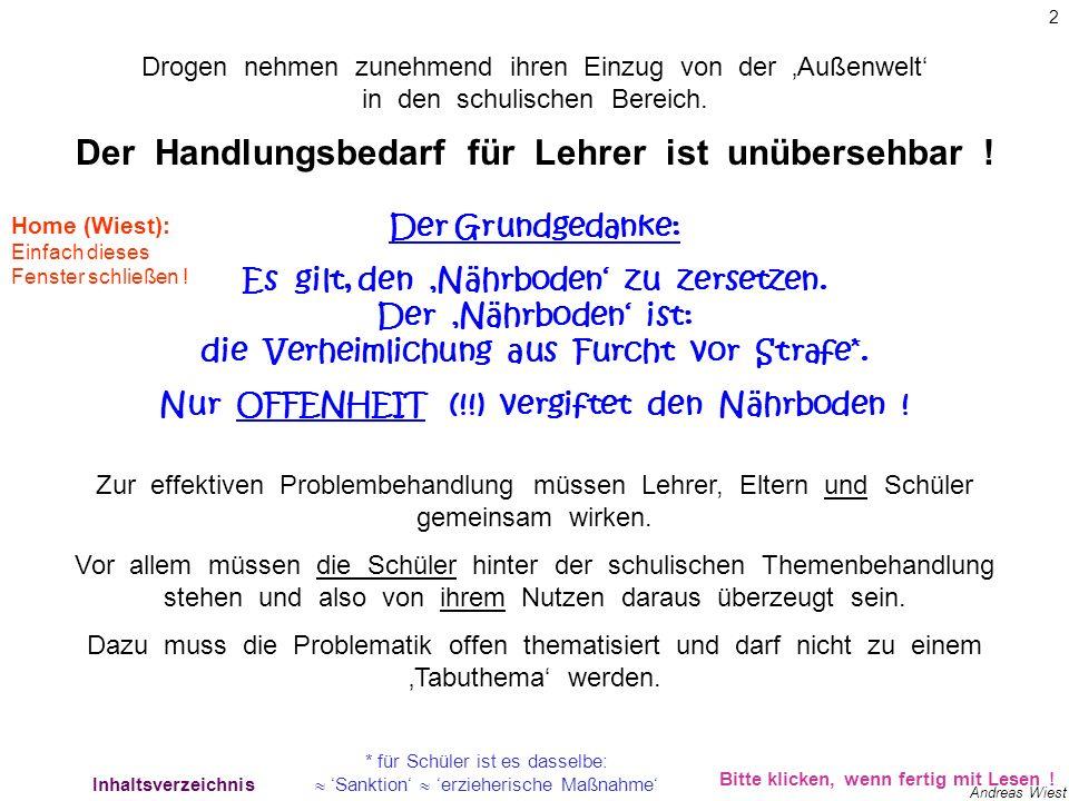 1 Andreas Wiest Verhaltensmuster / Argumentationskette beim Thema für eine Themenbehandlung an der Schule von Andreas Wiest21.01.2004 (aktualisiert) D