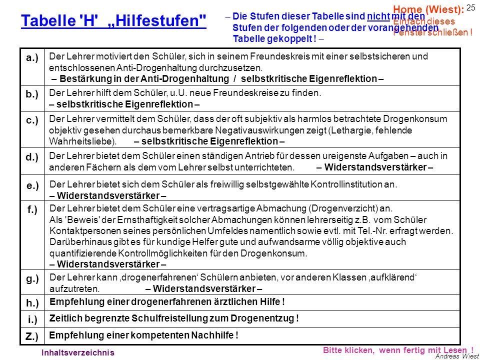 24 Andreas Wiest Bitte klicken, wenn fertig mit Lesen ! Lehrerverhalten – Tabelle Problemstufen Home (Wiest): Einfach dieses Fenster schließen ! Inhal