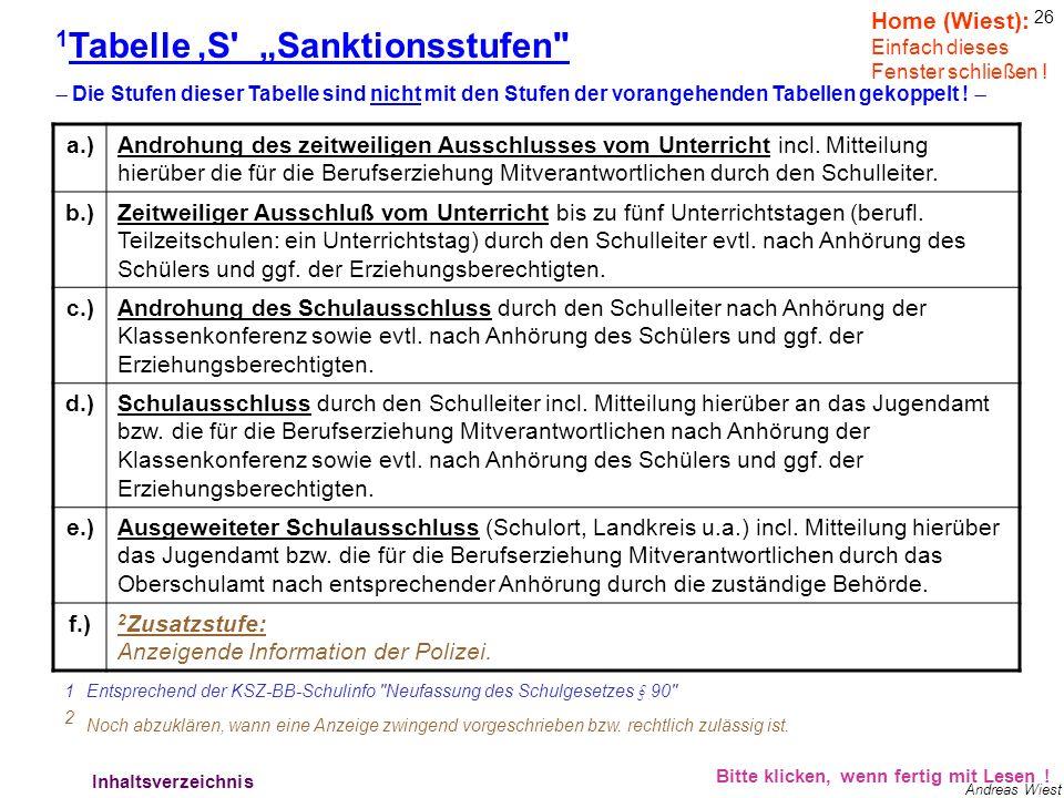 25 Andreas Wiest Bitte klicken, wenn fertig mit Lesen ! Lehrerverhalten - Tabelle Hilfestufen Home (Wiest): Einfach dieses Fenster schließen ! Zeitlic