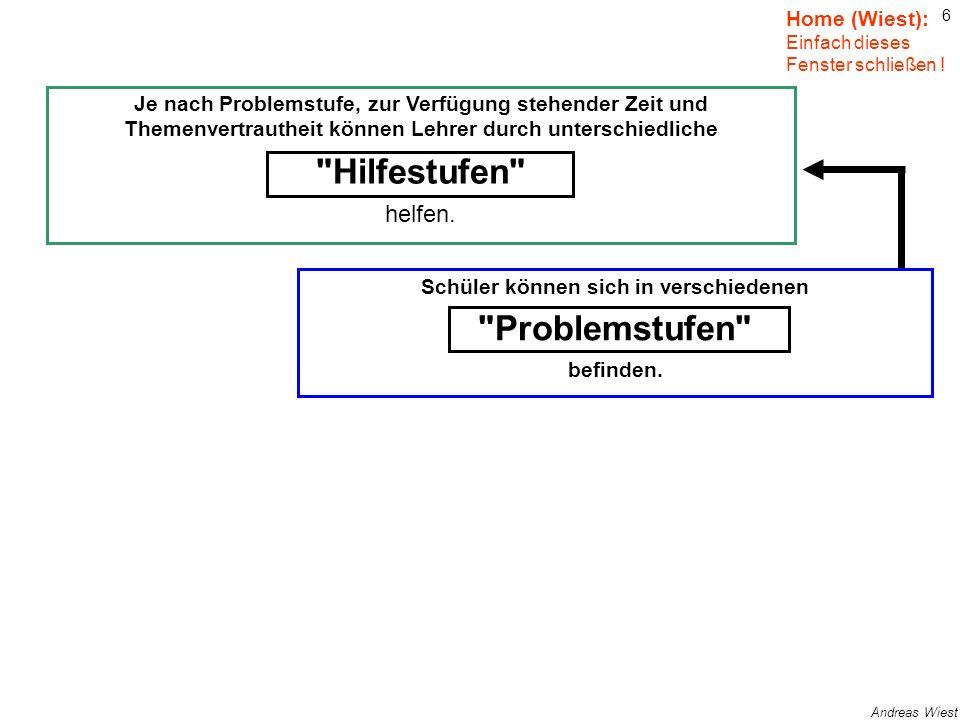 5 Andreas Wiest Hilfestufen 1 Bitte klicken, wenn fertig mit Lesen ! Home (Wiest): Einfach dieses Fenster schließen ! Je nach Problemstufe, zur Verfüg